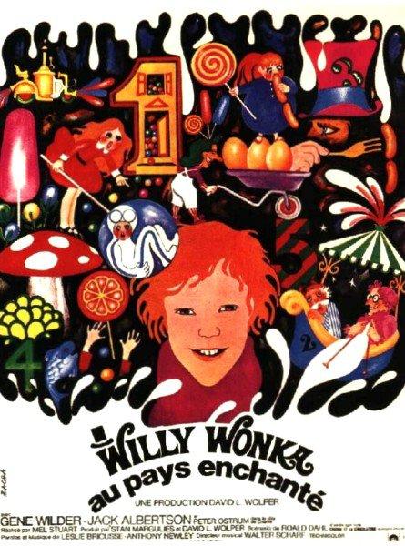 affiche du film Willy Wonka au pays enchanté