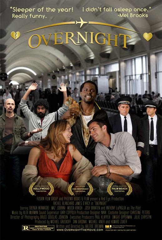 affiche du film Overnight